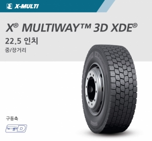 X MULTIWAY 3D XDE
